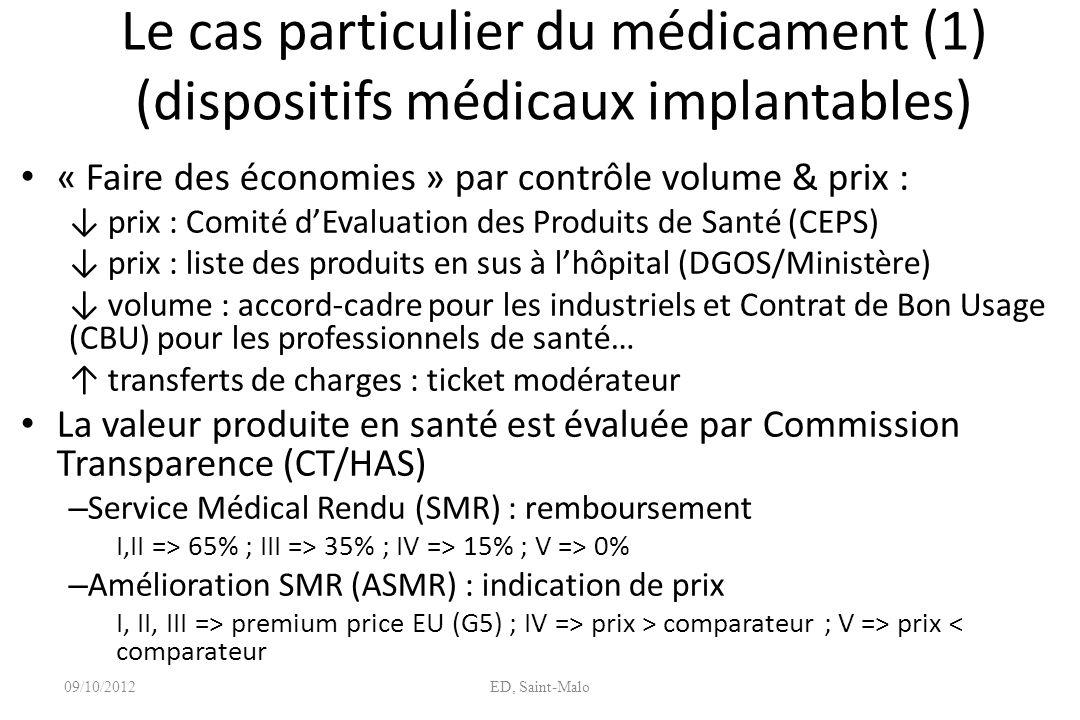 Le cas particulier du médicament (1) (dispositifs médicaux implantables)