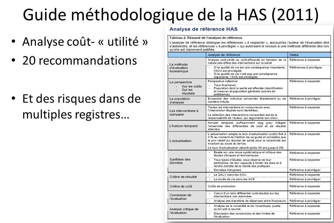 Guide méthodologique de la HAS (2011)