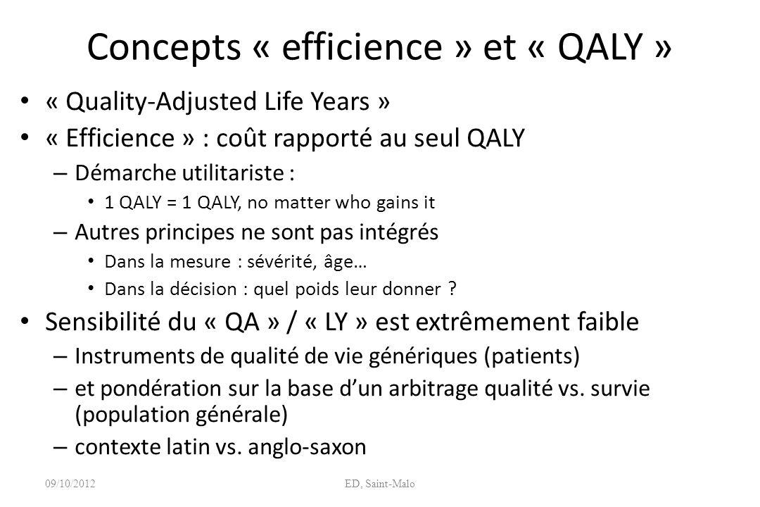 Concepts « efficience » et « QALY »
