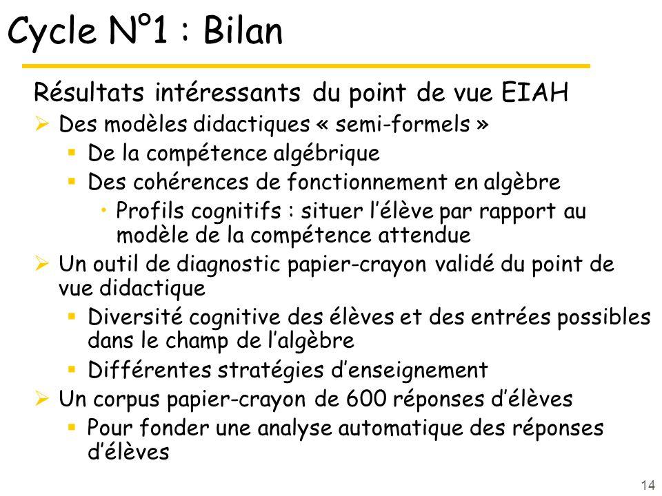Cycle N°1 : Bilan Résultats intéressants du point de vue EIAH