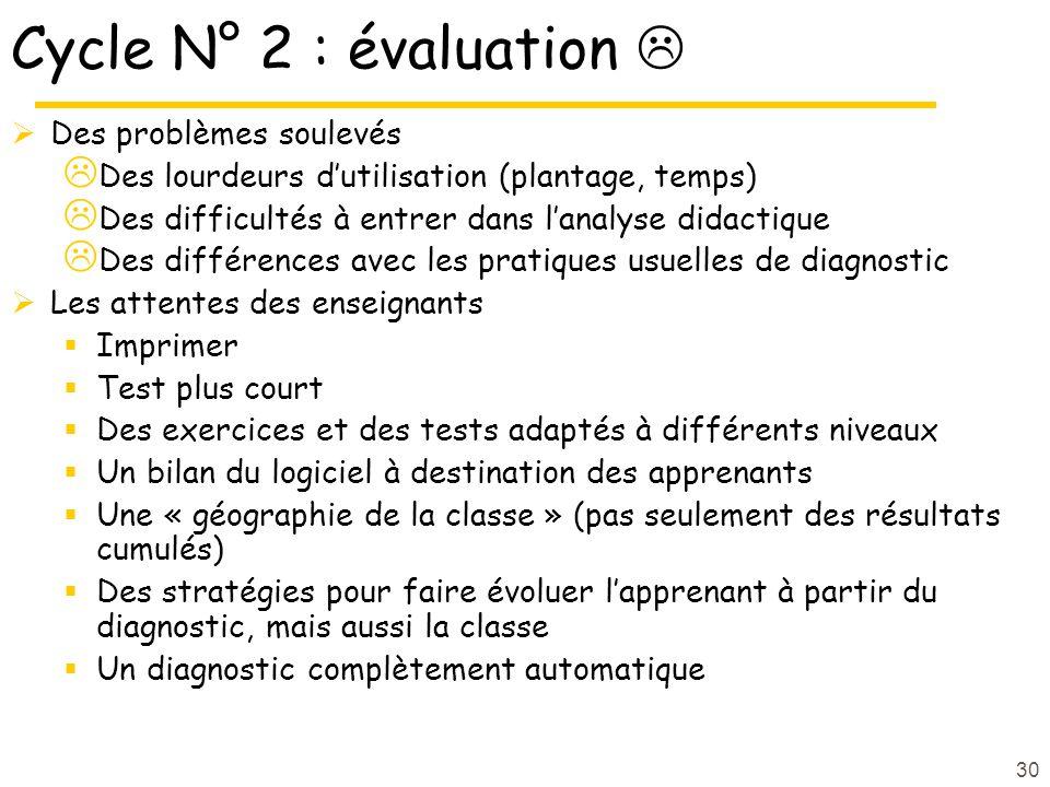 Cycle N° 2 : évaluation  Des problèmes soulevés