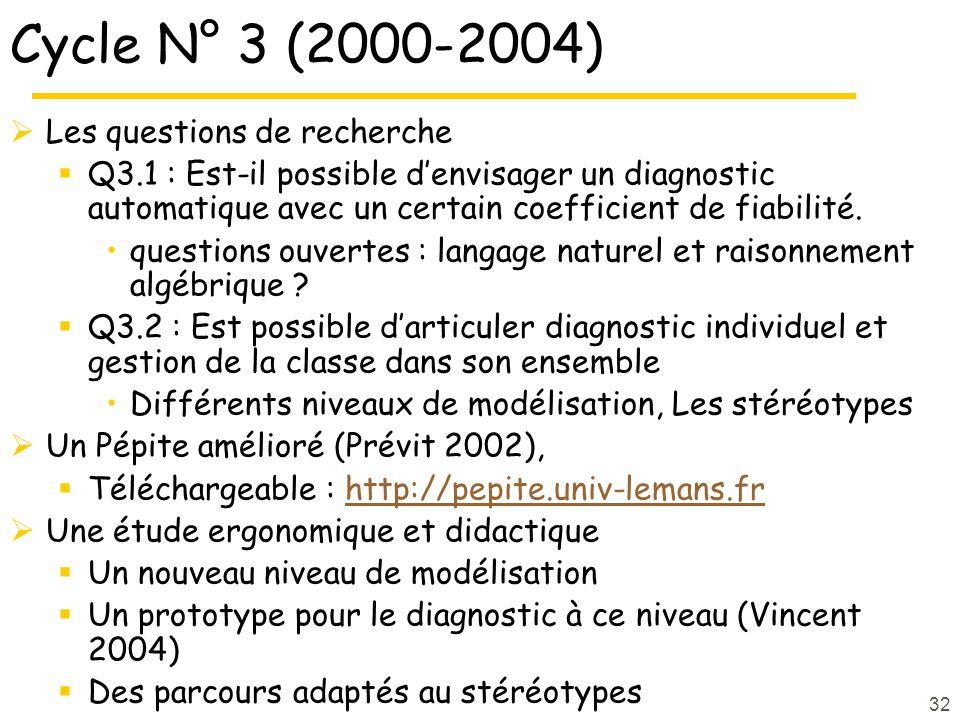 Cycle N° 3 (2000-2004) Les questions de recherche