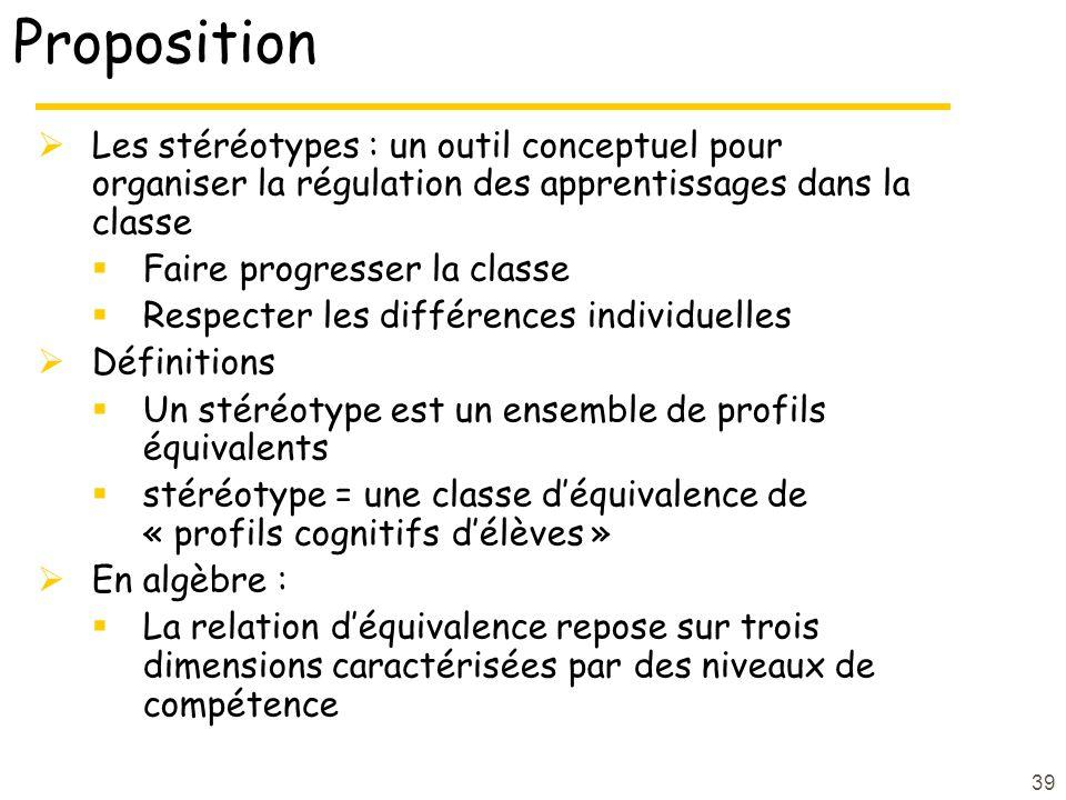 Proposition Les stéréotypes : un outil conceptuel pour organiser la régulation des apprentissages dans la classe.