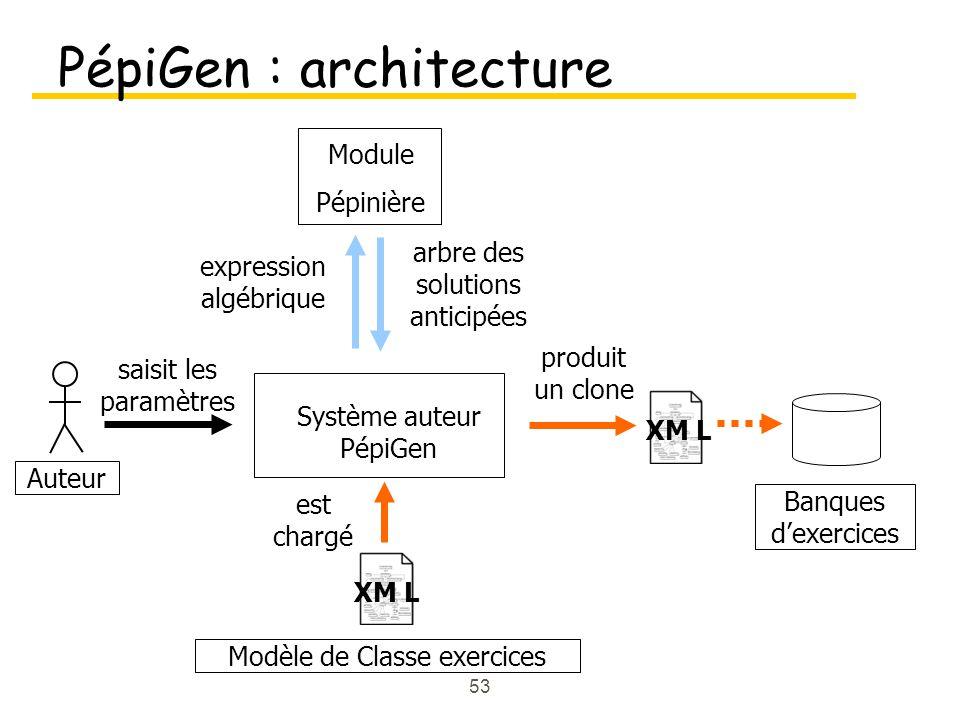 PépiGen : architecture
