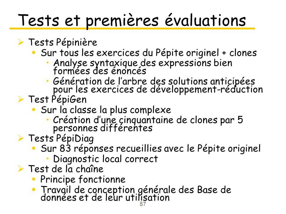 Tests et premières évaluations