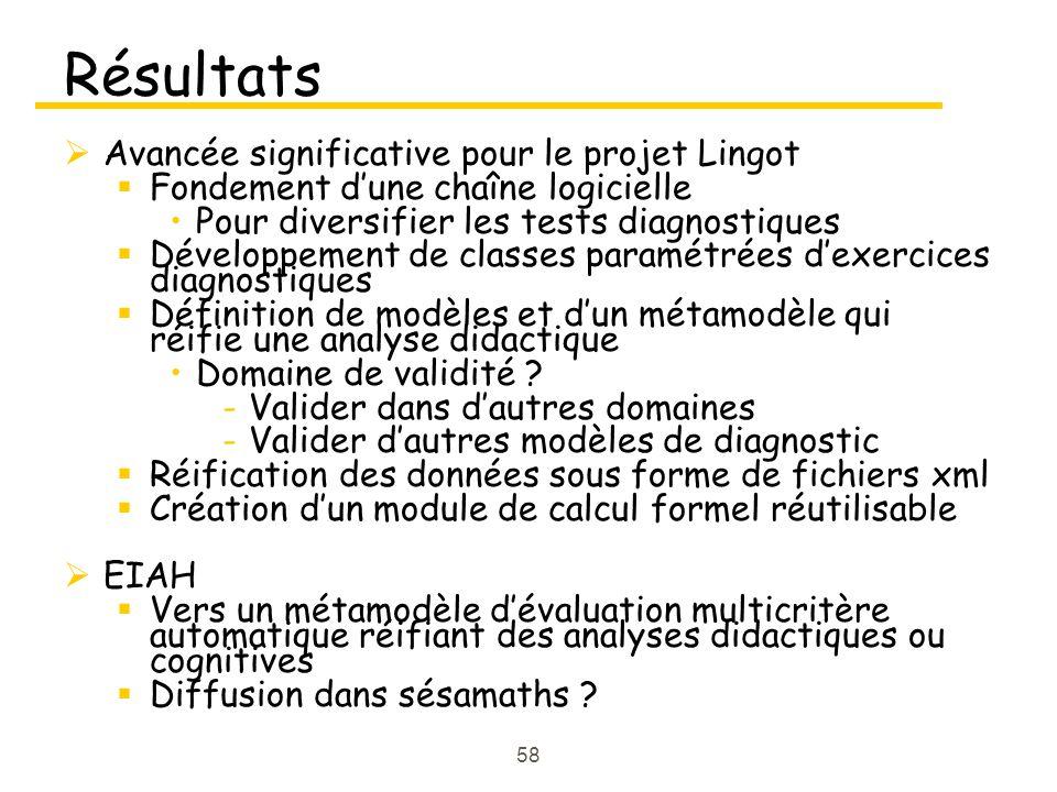 Résultats Avancée significative pour le projet Lingot