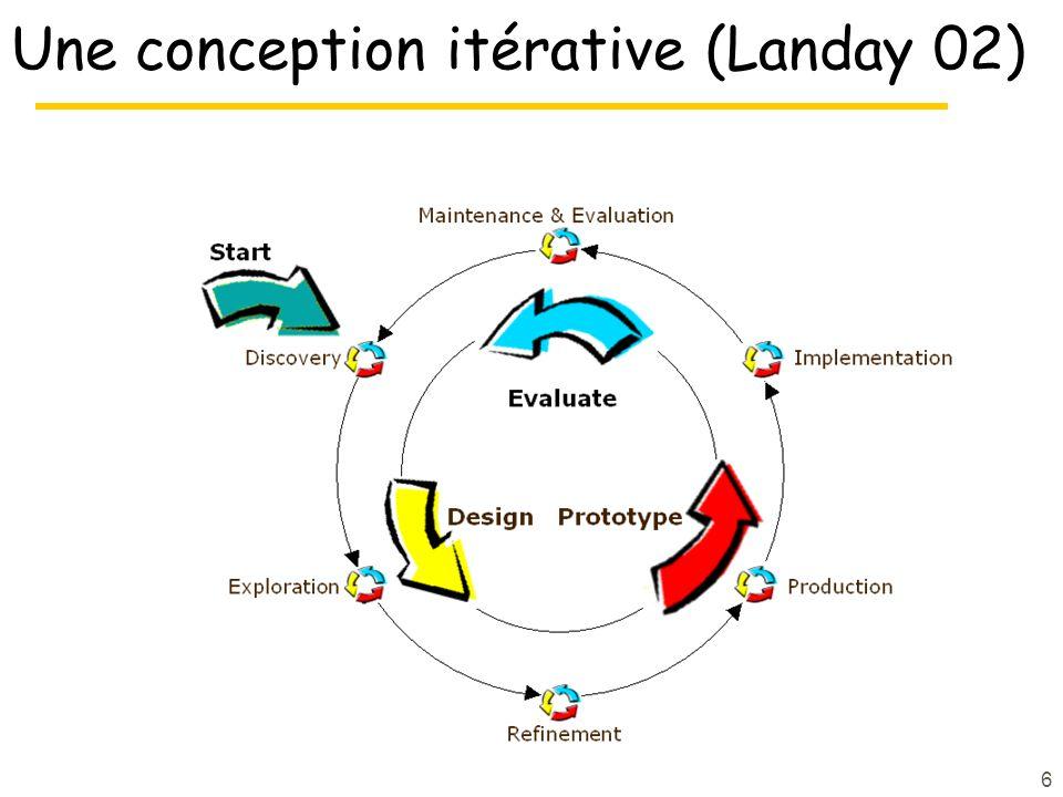 Une conception itérative (Landay 02)