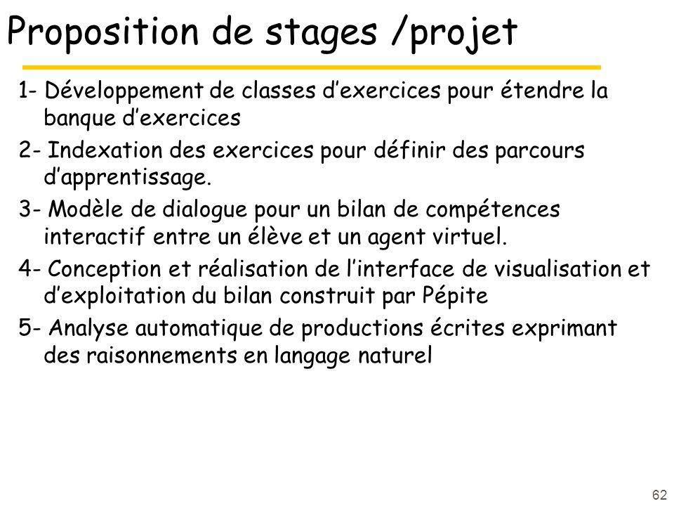 Proposition de stages /projet