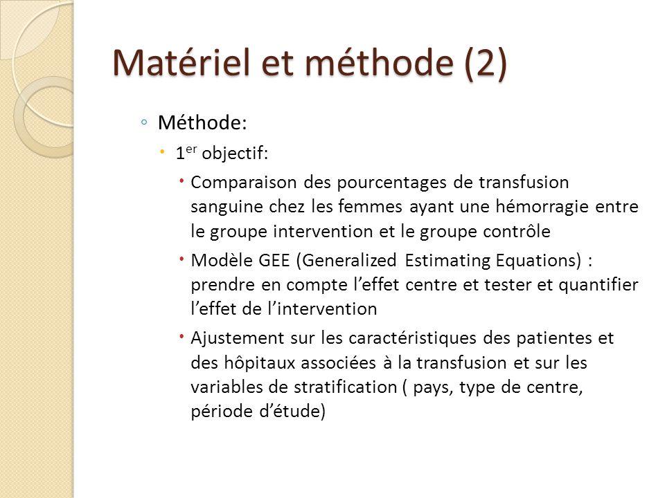 Matériel et méthode (2) Méthode: 1er objectif: