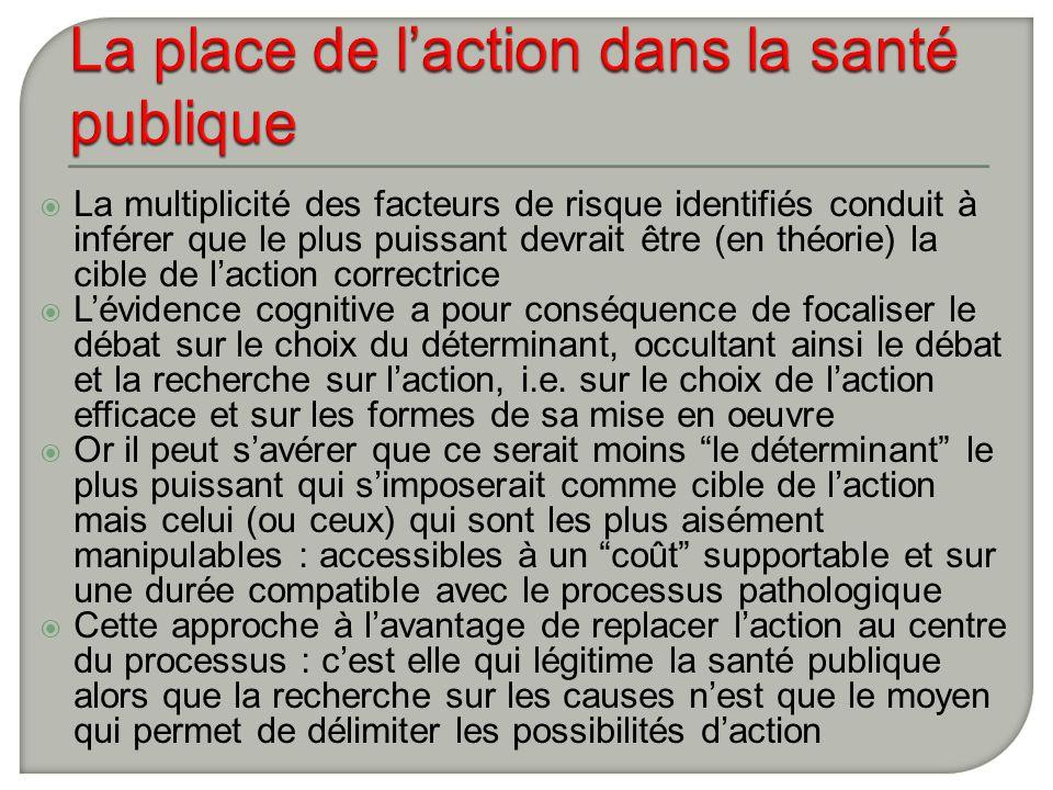 La place de l'action dans la santé publique