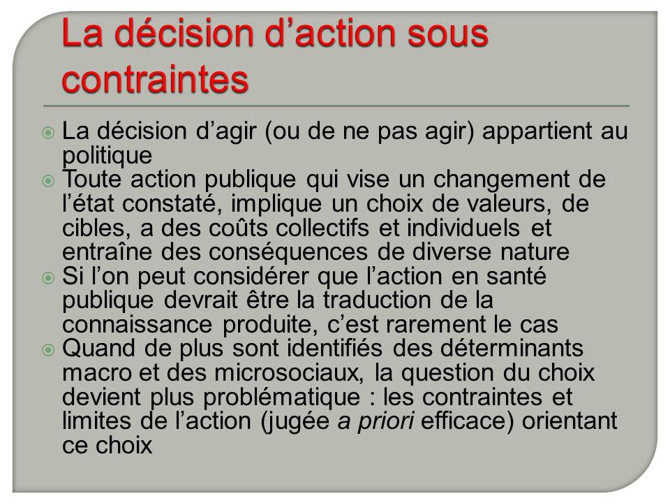 La décision d'action sous contraintes