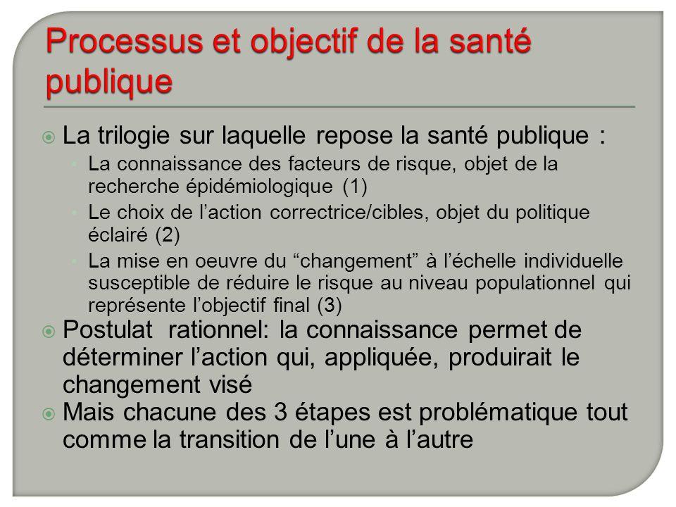 Processus et objectif de la santé publique