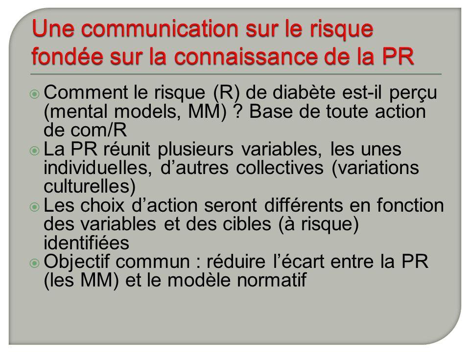Une communication sur le risque fondée sur la connaissance de la PR