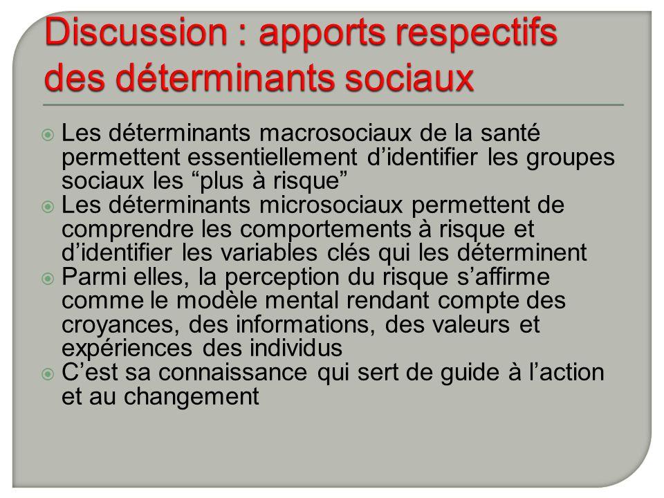 Discussion : apports respectifs des déterminants sociaux