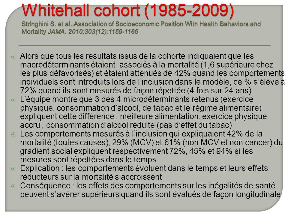 Whitehall cohort (1985-2009) Stringhini S. et al