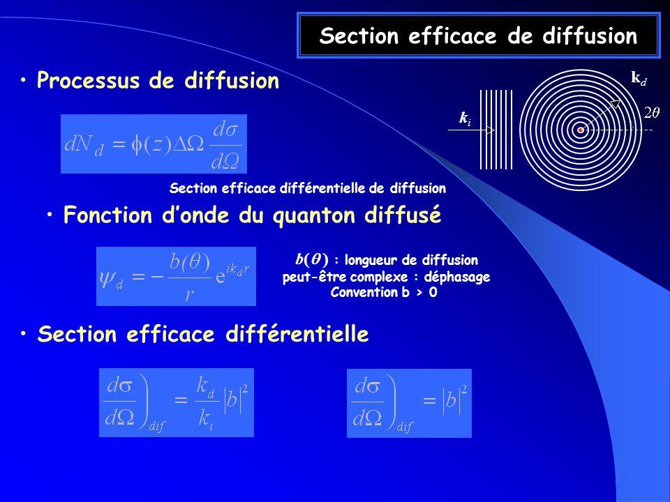 Section efficace de diffusion