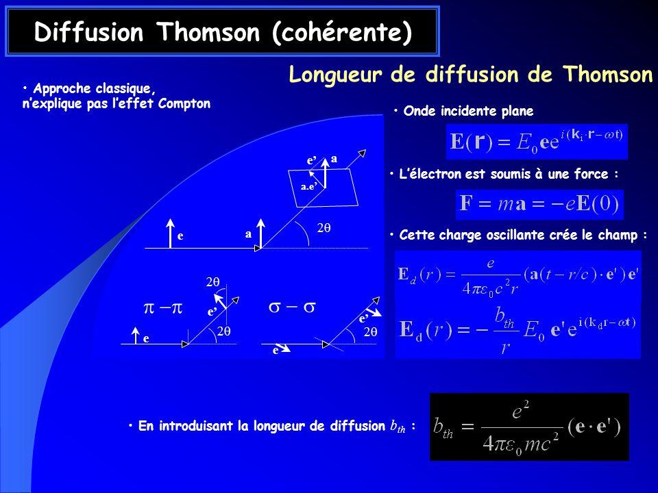 Diffusion Thomson (cohérente)