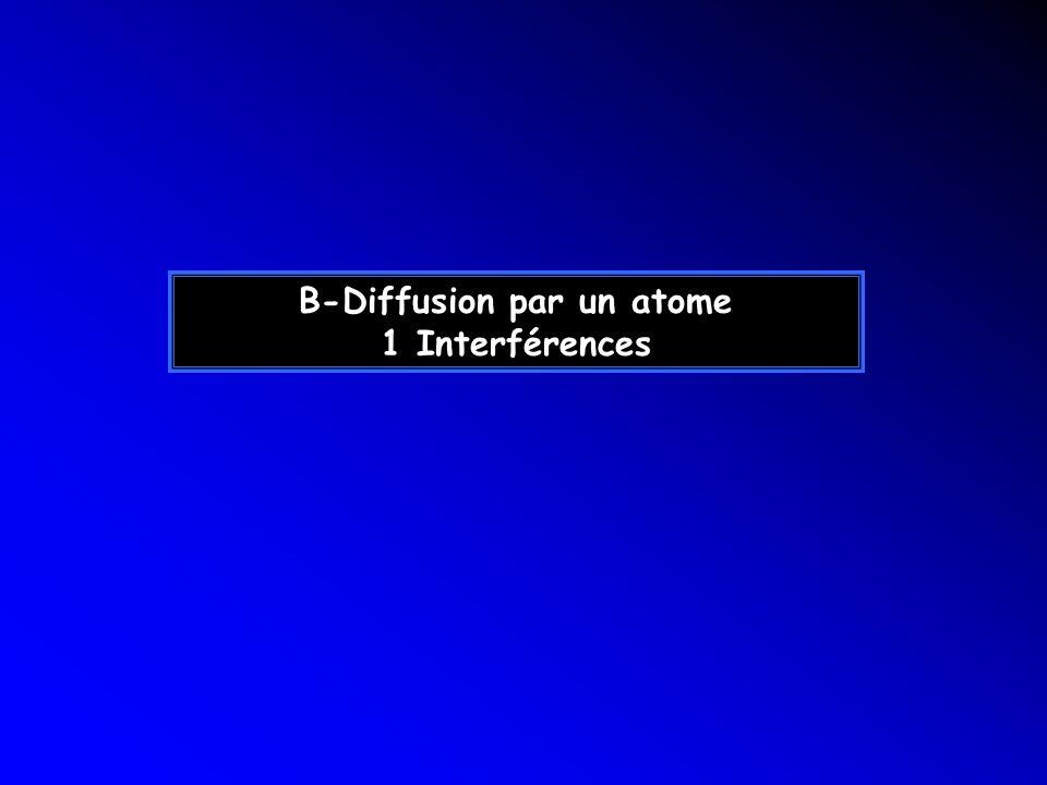 B-Diffusion par un atome 1 Interférences
