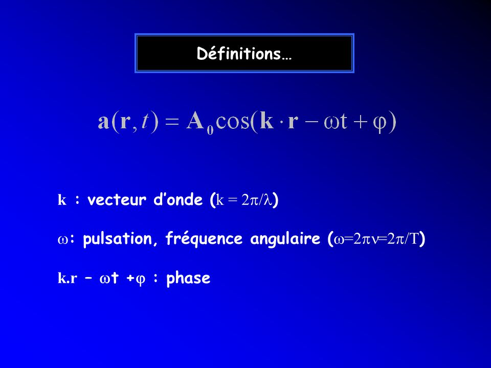 Définitions… k : vecteur d'onde (k = 2p/l) : pulsation, fréquence angulaire (w=2pn=2p/T) k.r – wt +j : phase.