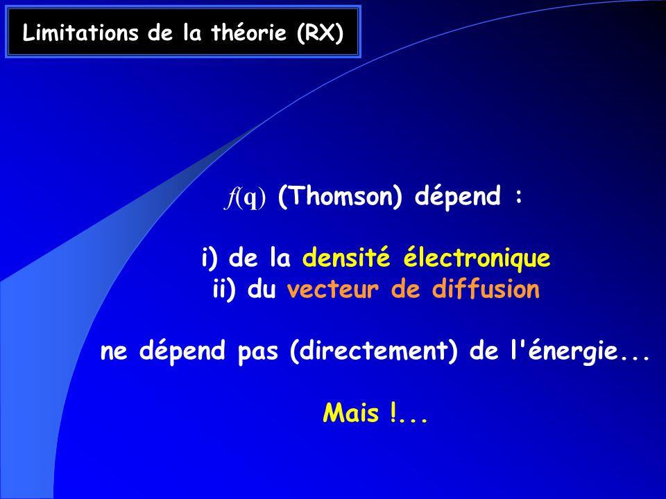 Limitations de la théorie (RX)