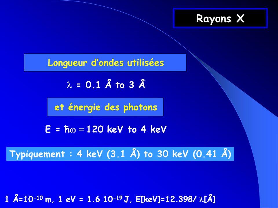 Rayons X Longueur d'ondes utilisées l = 0.1 Å to 3 Å