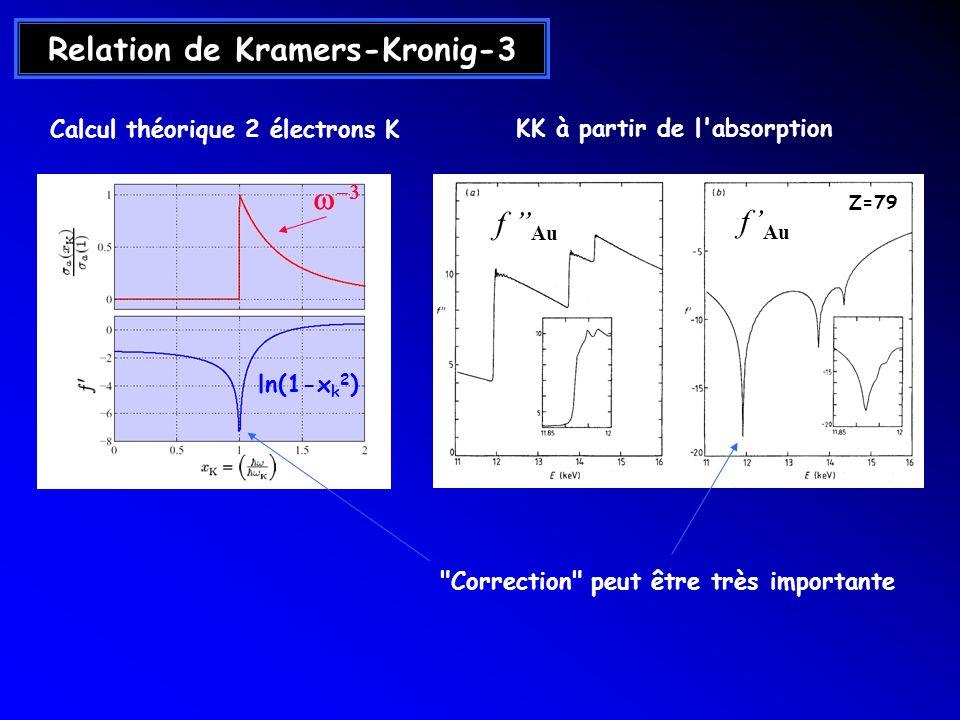 Relation de Kramers-Kronig-3