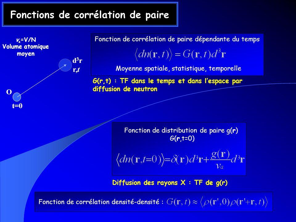 Fonctions de corrélation de paire