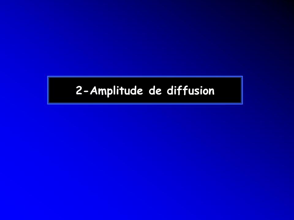 2-Amplitude de diffusion