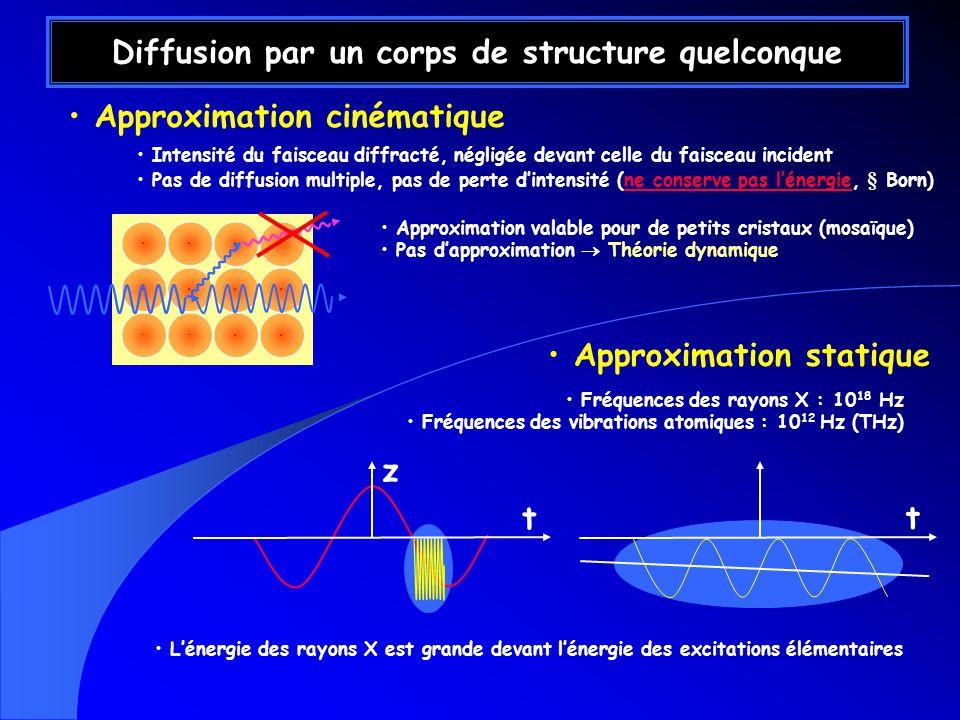 Diffusion par un corps de structure quelconque