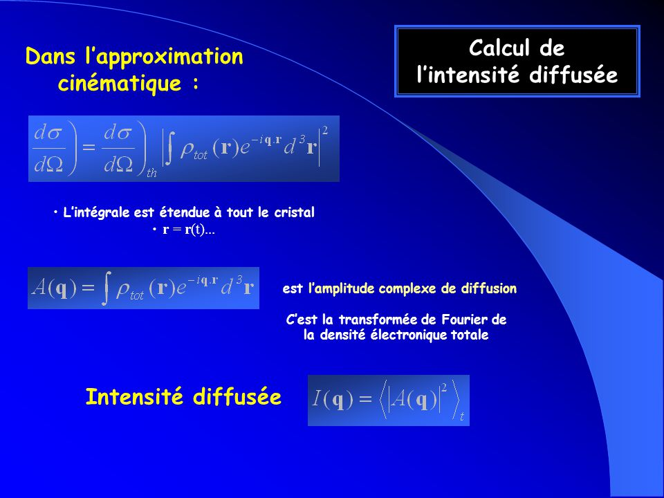 Calcul de l'intensité diffusée