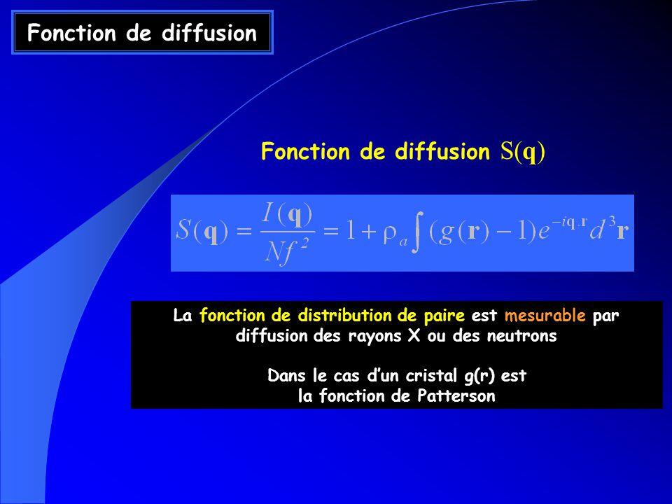 Dans le cas d'un cristal g(r) est la fonction de Patterson