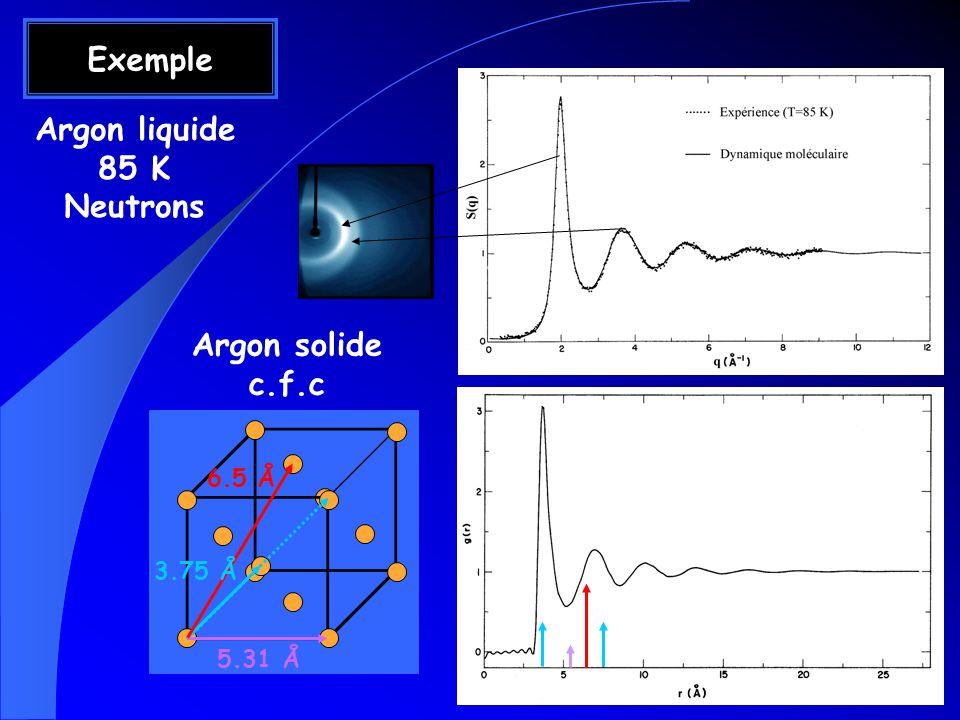 Exemple Argon liquide 85 K Neutrons Argon solide c.f.c