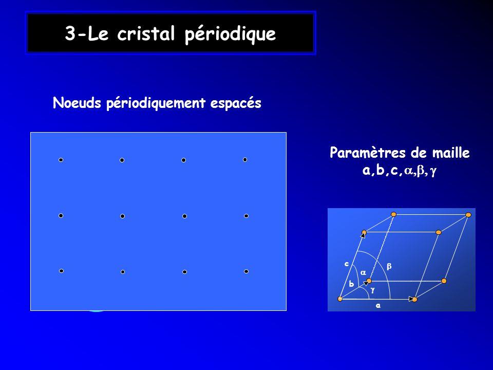 3-Le cristal périodique