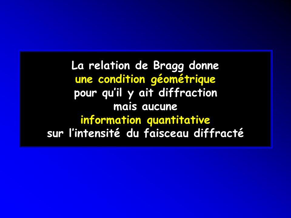 La relation de Bragg donne une condition géométrique pour qu'il y ait diffraction mais aucune information quantitative sur l'intensité du faisceau diffracté