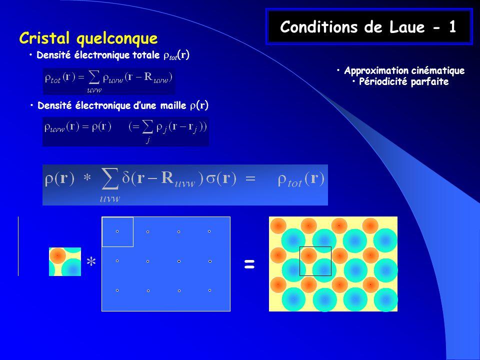 Approximation cinématique