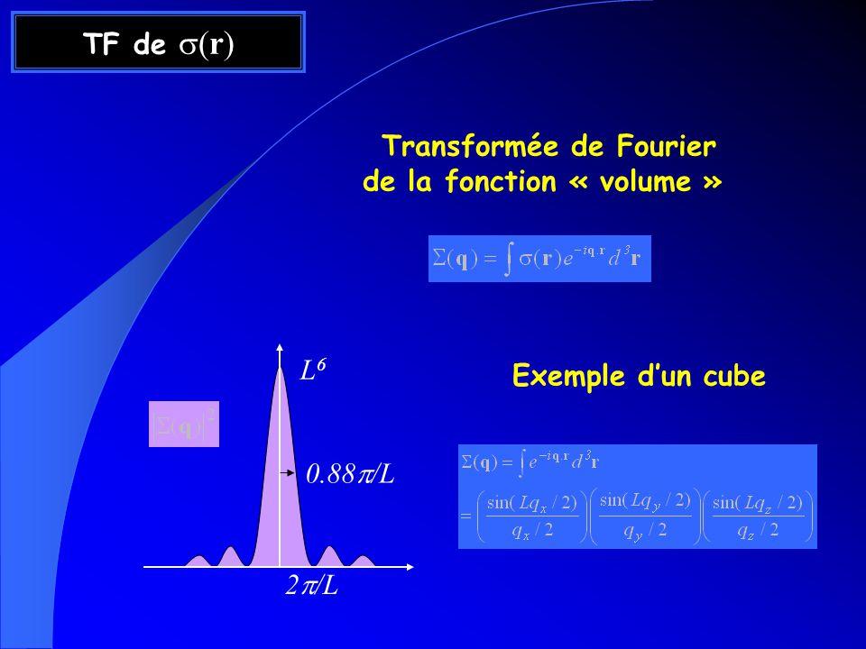 Transformée de Fourier de la fonction « volume »
