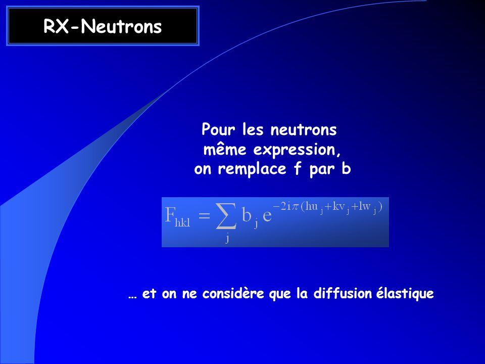 RX-Neutrons Pour les neutrons même expression, on remplace f par b