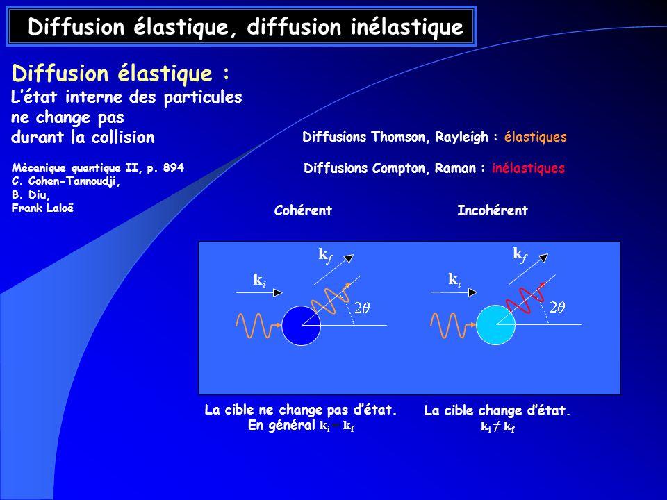 Diffusion élastique, diffusion inélastique