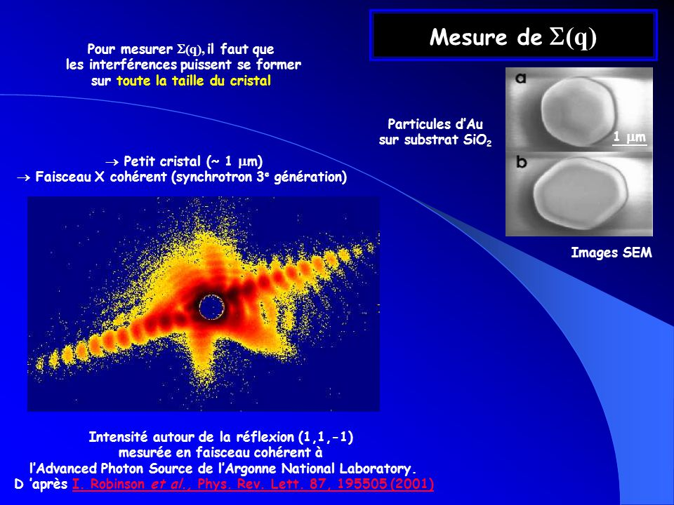Mesure de S(q) Pour mesurer S(q), il faut que