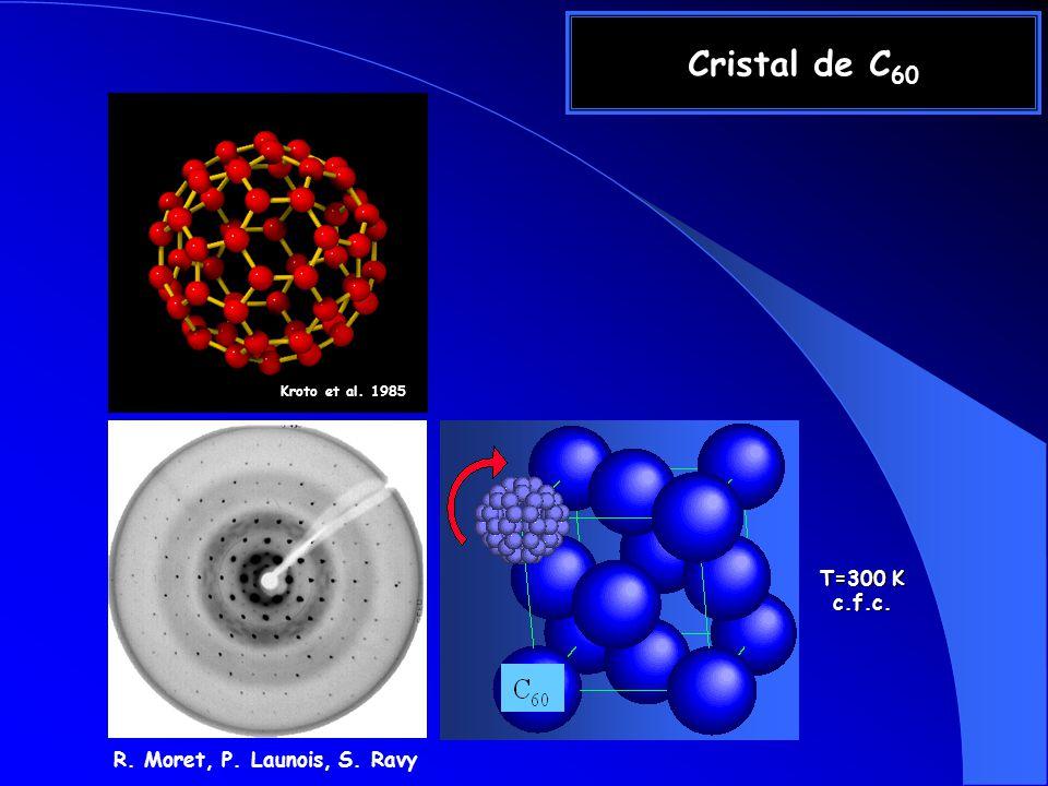 Cristal de C60 T=300 K c.f.c. R. Moret, P. Launois, S. Ravy
