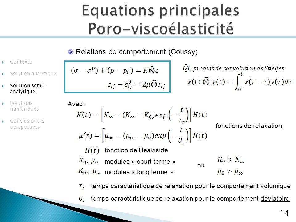 Equations principales Poro-viscoélasticité