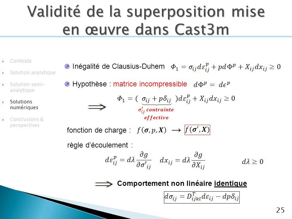 Validité de la superposition mise en œuvre dans Cast3m