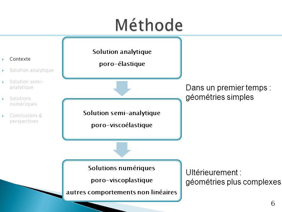 Solution semi-analytique autres comportements non linéaires