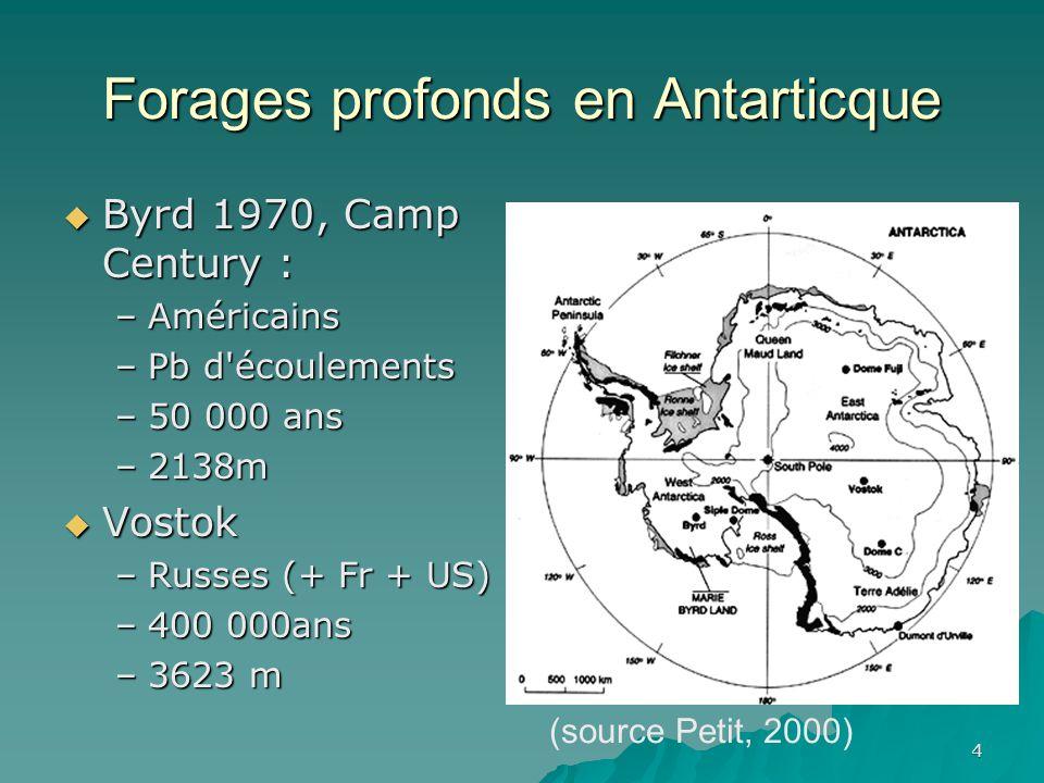 Forages profonds en Antarticque