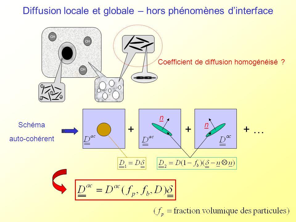 Diffusion locale et globale – hors phénomènes d'interface