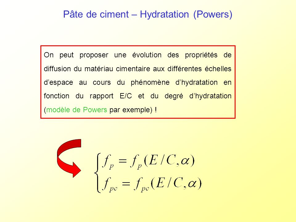 Pâte de ciment – Hydratation (Powers)