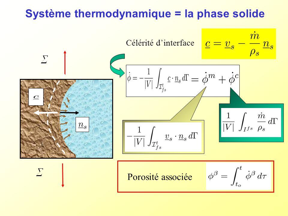 Système thermodynamique = la phase solide
