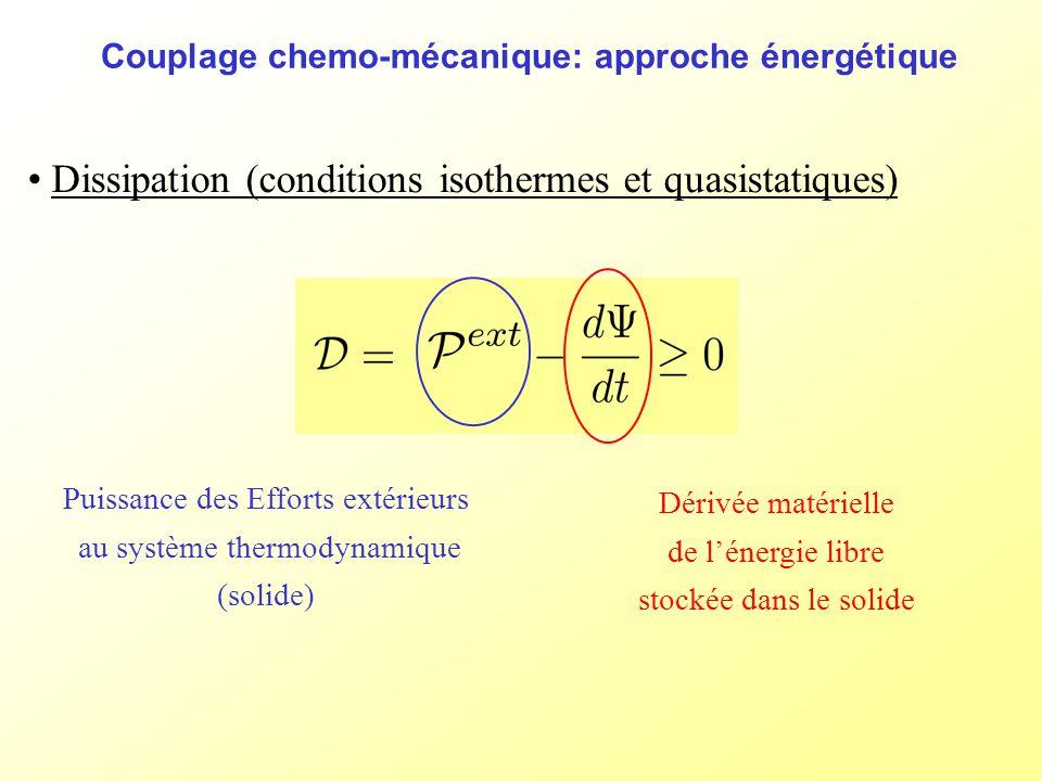 Couplage chemo-mécanique: approche énergétique