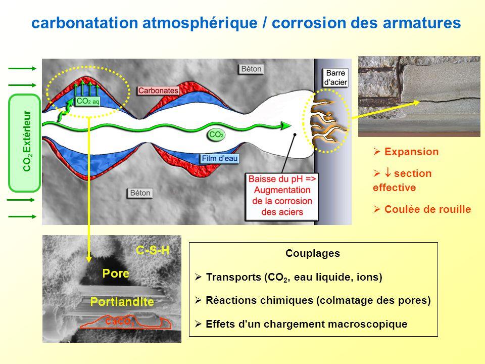 carbonatation atmosphérique / corrosion des armatures