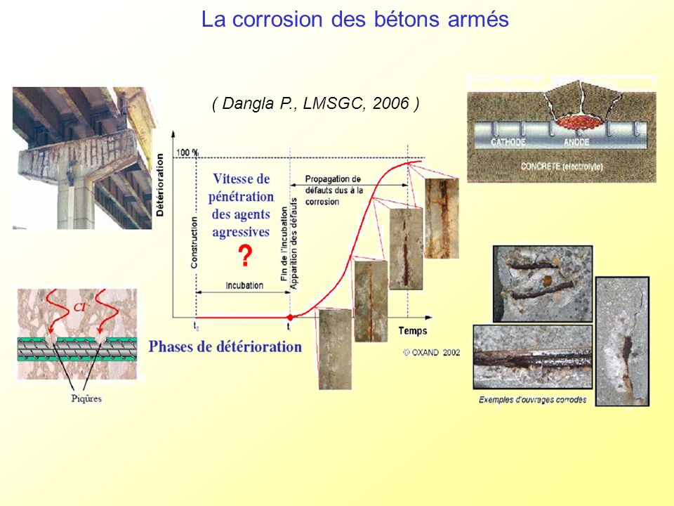 La corrosion des bétons armés